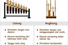 Ada berbagai jenis alat musik yang fungsinya untuk menghasilkan harmoni. Perbedaan Alat Musik Calung Dan Angklung
