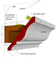 how to install cove lighting. \u003eBasic Installation Instructions · \u003e How To Install Cove Lighting