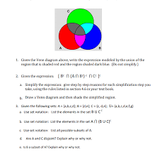 Sets Venn Diagram Shading Solved Given The Venn Diagram Above Write The Expression