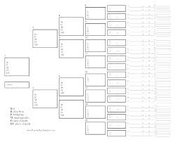Dog Genealogy Chart Free Printable Family Tree Template Free Printable Family