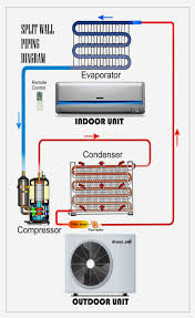 split air conditioner indoor pcb board wiring diagram brilliant Wiring Diagram For Split Ac Unit lg split type air conditioner complete service manual and ac entrancing wiring diagram wiring diagram split unit air conditioner