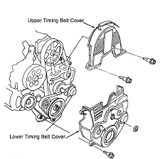 2002 honda accord get a diagram of the timing marks and aux belt rh teresianas info 2002 honda accord 4 cylinder engine diagram 2002 honda accord engine