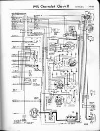 chevy dimmer switch wiring diagram refrence basic wiring diagram 57 65 chevy wiring diagrams headlight switch wiring diagram chevy truck