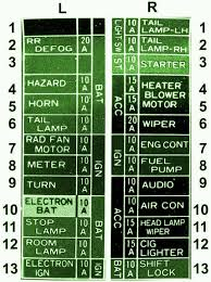 300zx fuse diagram on 300zx images free download wiring diagrams 1993 Ford Ranger Fuse Box Location nissan maxima fuse box diagram integra fuse diagram 2011 ford ranger fuse diagram 1993 ford ranger fuse box diagram