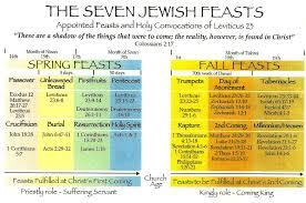 Jewish Calendar 2019 Template Jewish Calendar Bible