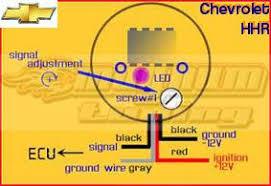 wiring diagram chevrolet hhr schematics and wiring diagrams chevy hhr radio wiring diagram gmos 04