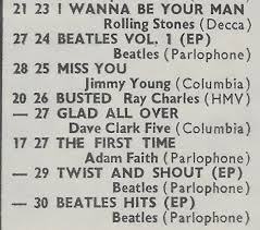 New Top Charts Charts Nme Top Thirty Singles Chart Extract Nos 21 30