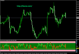 Forex Charts With Indicators Value Chart Deluxe Edition V1_0_2 Forex Mt4 Indicator Free
