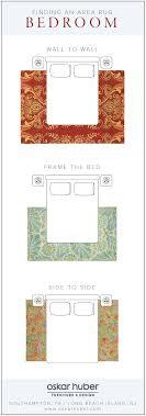 rug under queen bed