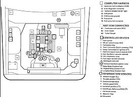 87 buick regal wiring diagram all wiring diagram 1987 buick wiring diagram new era of wiring diagram u2022 ford econoline van wiring diagram 87 buick regal wiring diagram