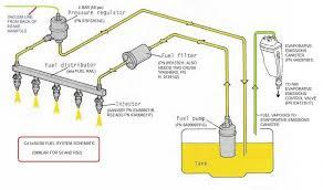 quattroworld com forums fuel pressure regulator info autometer fuel gauge wiring diagram at Fuel Pressure Wiring Diagram