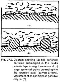 essay on soil erosion in wind erodes the soil in three steps