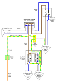 wiring diagram garage supply all wiring diagram domestic electrical installation earthing and circuit protection typical wiring garage wiring diagram garage supply