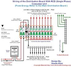 home fuse box wiring diagram dolgular com how to tell if a house fuse is blown at How To Ionspect Fuse Box