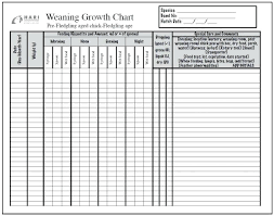 Weight Tracker Chart Printable Weight Tracker Charts Printable Daily Tracking Chart Horneburg Info