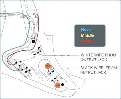 mim stratocaster wiring diagram wiring diagrams second