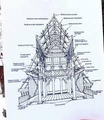 Church Blueprints Design Blueprint Norwegian Building Instruction For A Common Stave