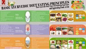 Vata Foods Chart Basic Ayurvedic Diet Eating Principles Visual Ly
