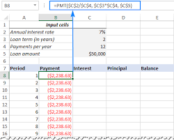 Monthly Principal And Interest Chart Create A Loan Amortization Schedule In Excel With Extra
