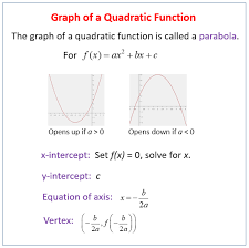 graphing quadratic equations examples