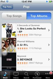 5sos Has The Top Pop Album On Itunes Beating Beyonce