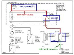 reading gm wiring diagrams wiring diagram schematics the trainer 32 how to an automotive block wiring diagram