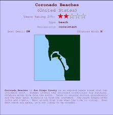 Tide Chart Coronado Coronado Beaches Surf Forecast And Surf Reports Cal San