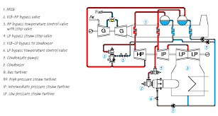 Sprinkler Flow Switch Wiring Diagram S le   Wiring Diagram likewise Valves and Automation for Hygienic Use likewise wiring diagram for motor operated valve new mov wiring diagram furthermore Flowseal MS Series   Triple Offset Butterfly Valves together with Bray  Triple Offset Butterfly Valve   Tri Lok High Performance also Bray  Electric Actuator Series 70   Modulating or On Off furthermore Electric Actuators for Industrial Valve Automation further VALVE Fire V alve in addition  moreover Global Safety Products Butterfly Valve Wiring Diagram within also . on global safety products erfly valve wiring diagram