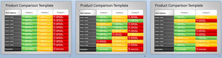 Product Comparison Template Excel Free Product Comparison Template For Powerpoint Presentations