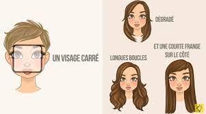 Coupe pour un visage carré/rectangulaire. Coupe De Cheveux Parfaite 6 Astuces Faciles Pour Enfin La Trouver