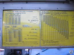 Kato 20 Ton Crane Load Chart Bedowntowndaytona Com