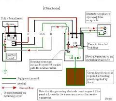 sub panel wiring diagram how to wire a subpanel in a detached Sub Panel Breaker Box Wiring Diagram wiring diagram for 100 amp sub panel readingrat net sub panel wiring diagram wiring diagram for Basic Electrical Wiring Breaker Box