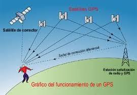 Resultado de imagen de Efectos de la velocidad relativista