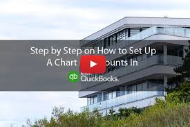 Chart Of Accounts For Rental Property How To Set Up A Chart Of Accounts For A Real Estate Company