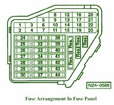 2002 vw pat fuse panel diagram 2002 automotive wiring diagrams 2005 vw beetle instrument panel fuse box diagram