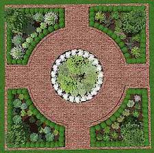 Small Picture Herb Garden Plan