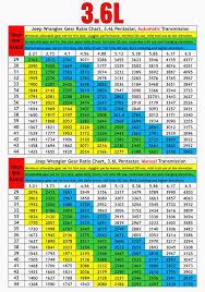 9 New Harley Davidson Tire Size Chart
