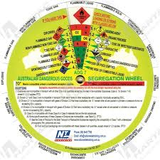 Dangerous Goods Separation Chart Chemical Information Panel Signs Dangerous Goods