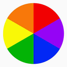 This colour wheel features just the primary and secondary colours.