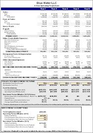 Restaurant Financial Statements Templates Restaurant Business Plan