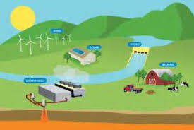 similiar geothermal energy pros and cons keywords geothermal energy pros and cons geothermal wiring diagram
