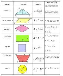 Volume Surface Area 7g 6 Mrs Johnson 7th Grade Math Wms