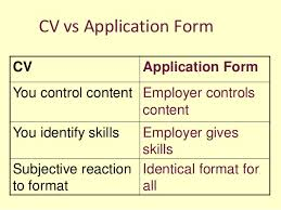 Example Of Cv And Cover Letter Gorgeous Skills Academy 40 Effective CV' Covering Letters And Application