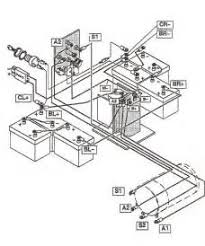 2001 ez go golf cart wiring diagram images gas wiring diagram electric ezgo golf cart wiring diagrams buggies gone wild