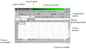 Реферат Пособие для программ word и exel ru Вид экрана при запуске excel