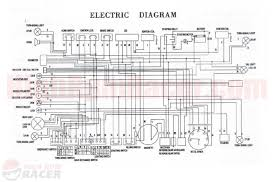 125cc tao wiring diagram 125cc wiring diagrams online chinese 125cc atv wiring diagram chinese image