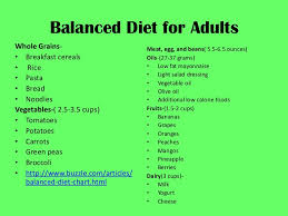 Diet Chart For 12 Year Old Child