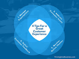 4 Keys To Great Customer Service The Thriving Small Business