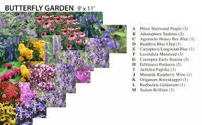 Cottage Garden Design Ideas  HGTVCottage Garden Plans
