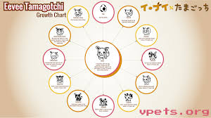 Guides Vpets Org